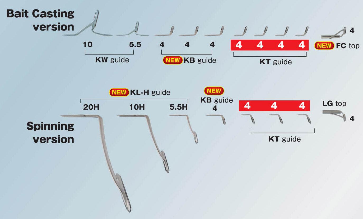 Breakthrough No 3 In Fuji K R Concept